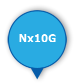 fact-iconNx10G